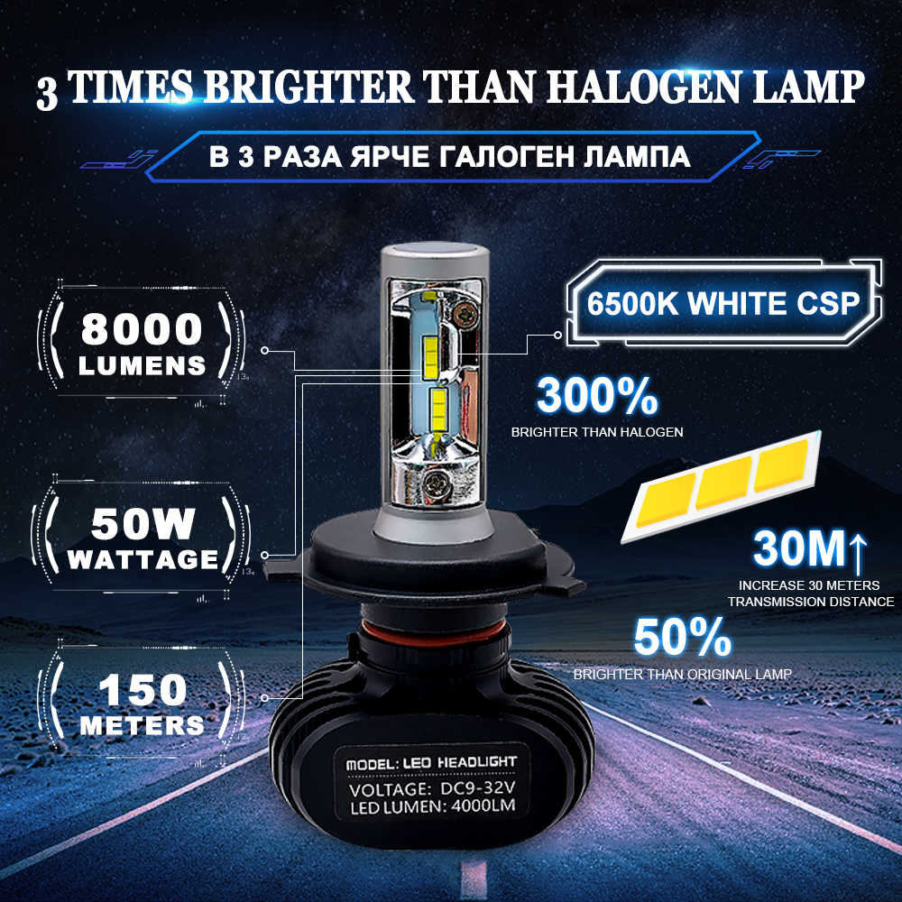 2pcs H7 Led car headlight H4 hi/lo beam 9005 9006 H3 H1 H11 Auto fog lamp 50W 8000LM 6500K white light CSP chips Automobile Bulb