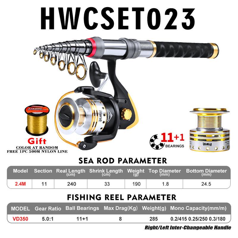 HWCSET023