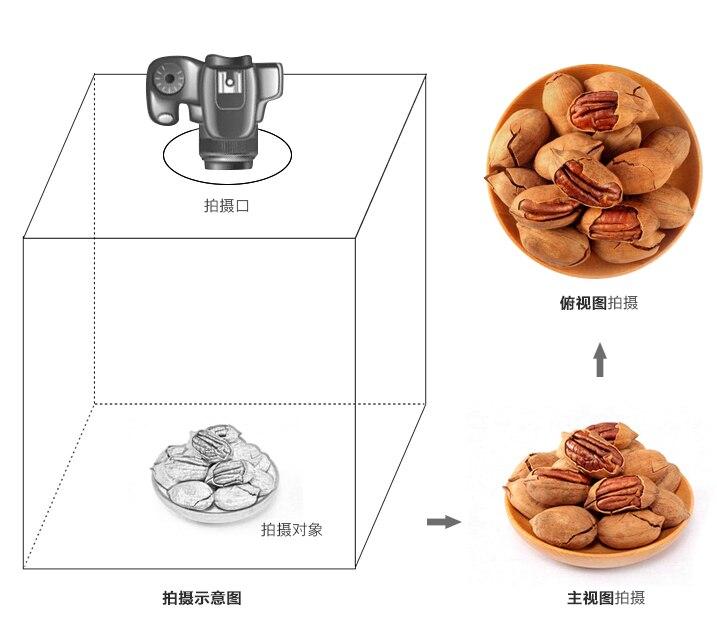 4ピースled - カメラと写真 - 写真 4