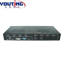 TV Video Wall Controller HDMI VGA AV USB Processor3x3 2×5 Ten images stitching image processor 10TV shows a screen splicin
