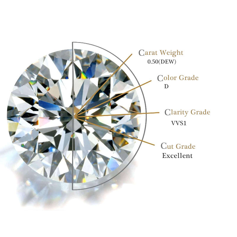 NiceGems D Color Moissanite 0.5CTW 3EX Hearts And Arrows 5MM Moissanites Loose Gems Colorless Lab Grown Diamond loose Stone VVS1 3