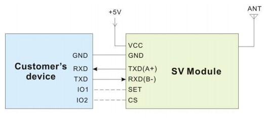 7. Application circuit