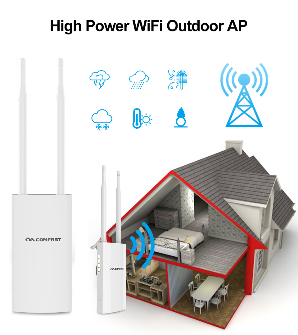 Comfast 300Mbps CF-EW71 2.4Ghz High Power Outdoor AP 360degree Omnidirectional Coverage 48V Poe Access Point Wifi Base Station