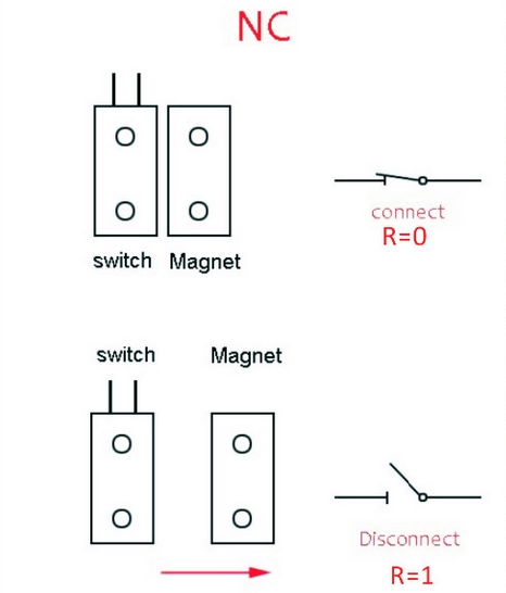 Aliexpress.com : Buy 20Pair/Lot Wired Magnetic Door Window Contact on panic button wiring diagram, gear motor wiring diagram, magnetic motor diagram, magnetic switch connectors, schematic wiring diagram, oil pump wiring diagram, temperature wiring diagram, fuse wiring diagram, magnetic switch door, siemens motor starter wiring diagram, cable wiring diagram, controller wiring diagram, alarm wiring diagram, magnetic switch parts, bulb wiring diagram, plug wiring diagram, starting motor wiring diagram, lamp wiring diagram, sensor wiring diagram, timer wiring diagram,