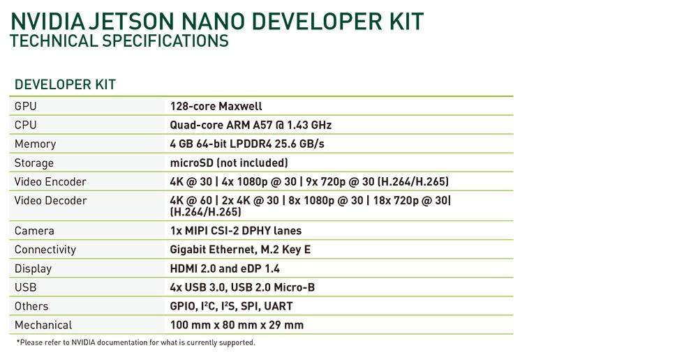 jetson-nano-devkit-datasheet-2