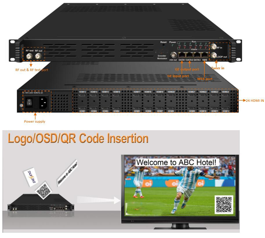 high integration 1080P 24 way HDMI to DVB C/DVB T/ATSC/ISDB