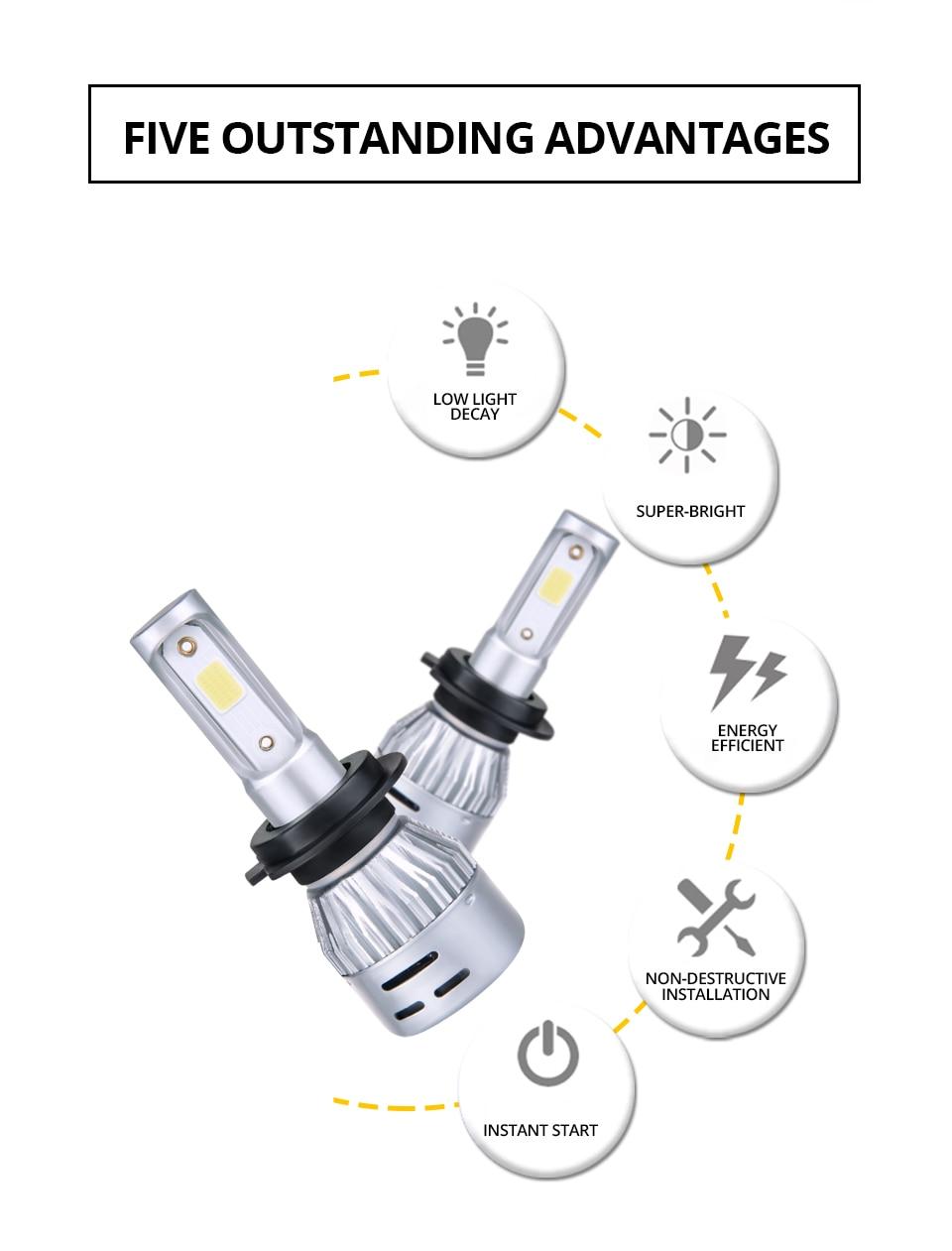 VooVoo 2PCS H4 H7 LED Car Light 72W 8000Lm 9005 9006 H11 4300K 3000K 8000K Car headlights 12V Car Near And Far Lamps Lighting (2)