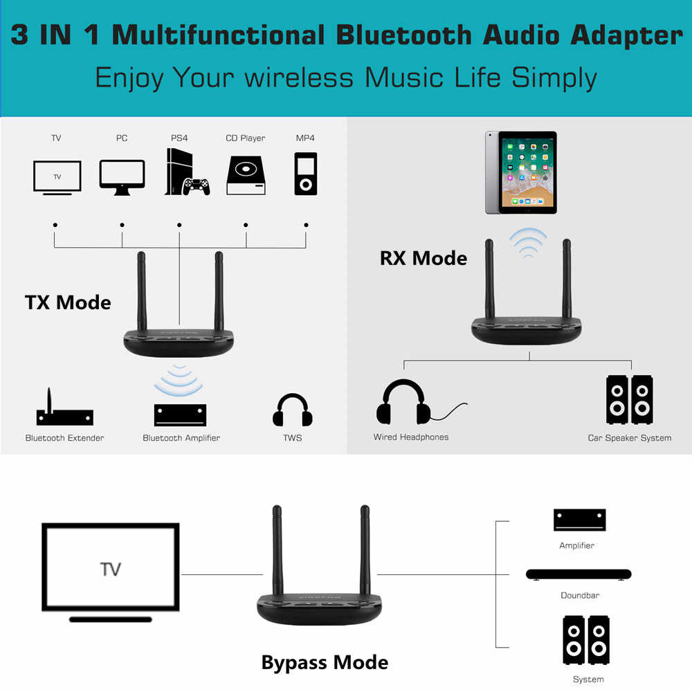 80 メートルの長距離 3 in1 Bluetooth 5.0 オーディオレシーバートランスミッター AptX LL/hd テレビカー Pc RCA 3.5 ミリメートルジャック AUX SPDIF ワイヤレスアダプタ