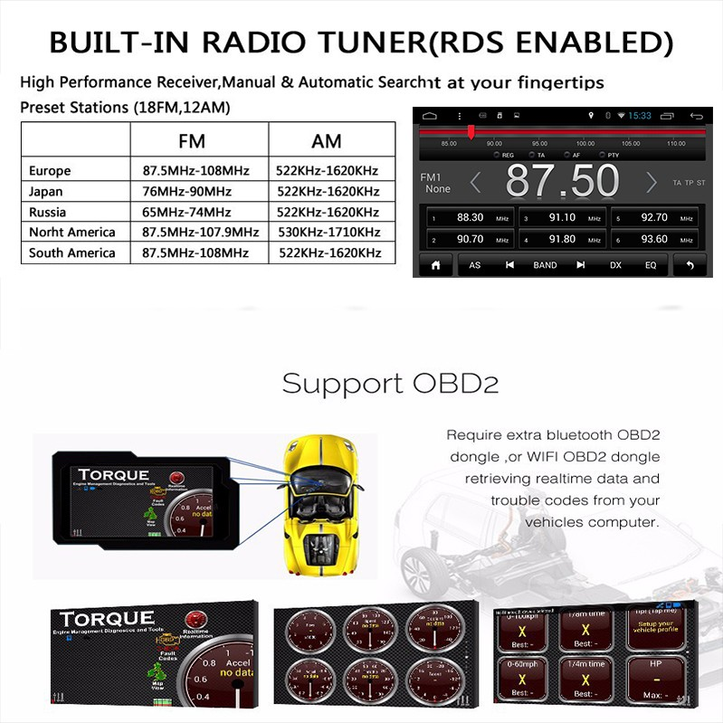 Perfect 2din car stereo 8.01android audio head unit radio GPS navigation for Nissan Qashqai Kia Ceed Honda Civic suzuki swift MP3 player 15