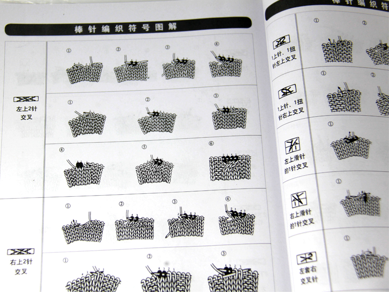 Office & School Supp. ... Books ... 32811129062 ... 3 ... Chinese Edition Knit Pattern Book Knitting Stitch Pattern for  and Kids ...