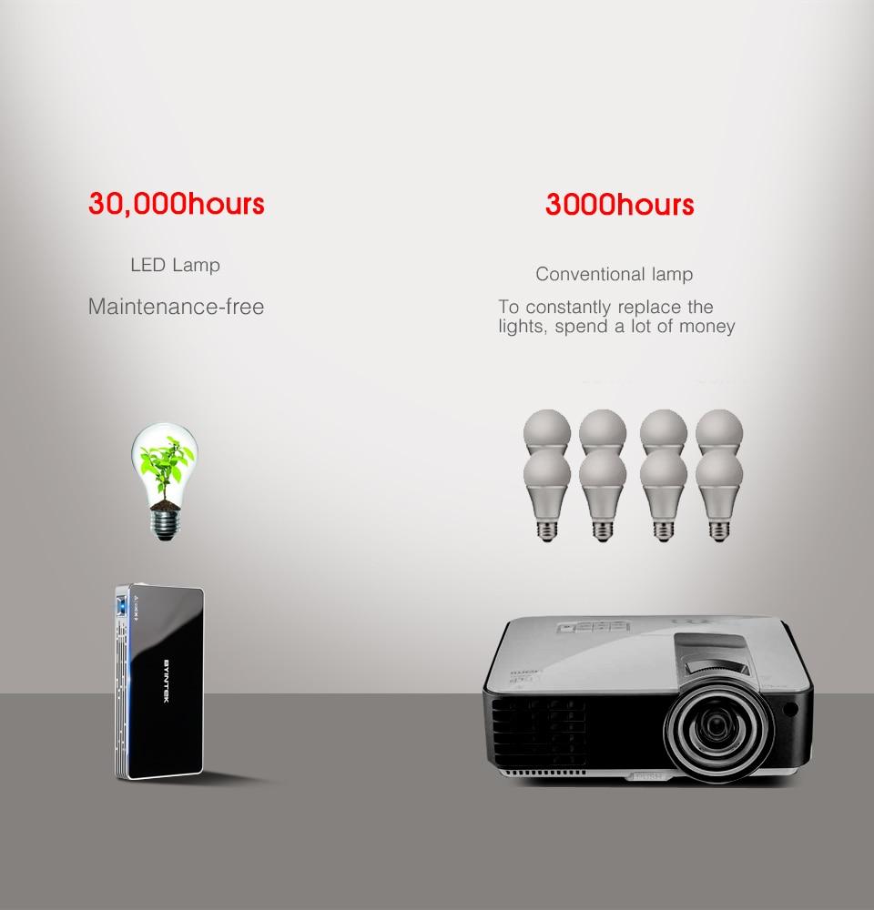 BYINTEK UFO P10 portable DLP projector (8)