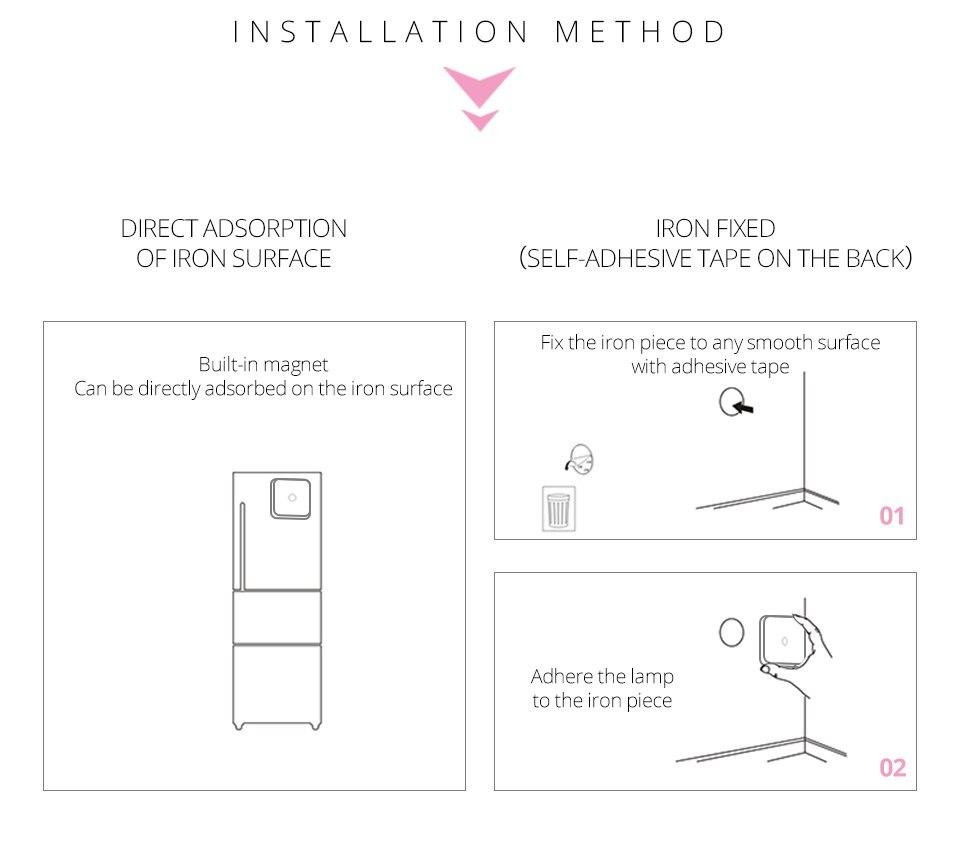 Under Cabinet Light PIR Motion Sensor Wireless Wall Lamp Smart LED Light Warbrobe Ceiling Closet Emergency Bedroom Kitchen Light (11)