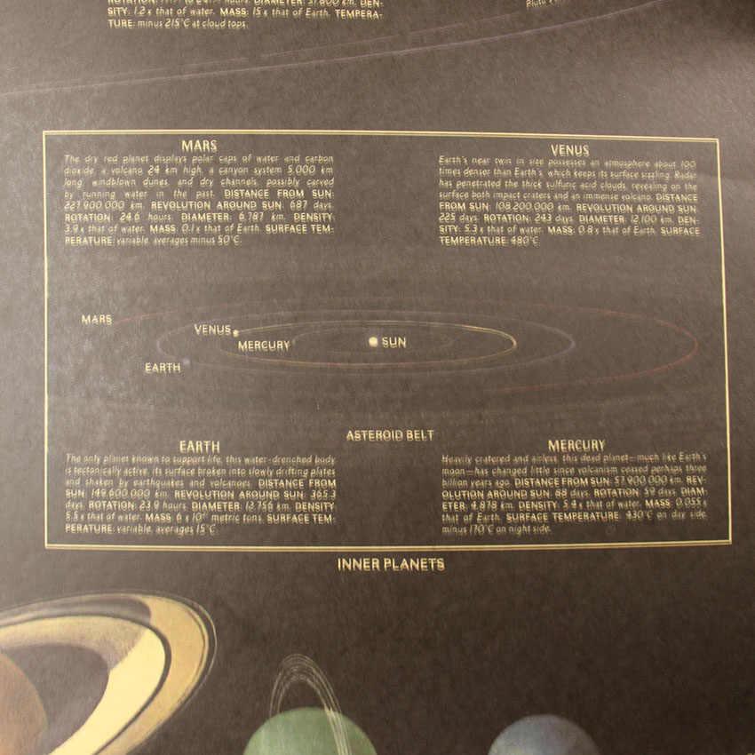 TIE LER Nine Planets In The Solar System Poster Coffee Bar Decor Living  Room Retro Kraft Paper Wall Sticker 72 5X51 5cm