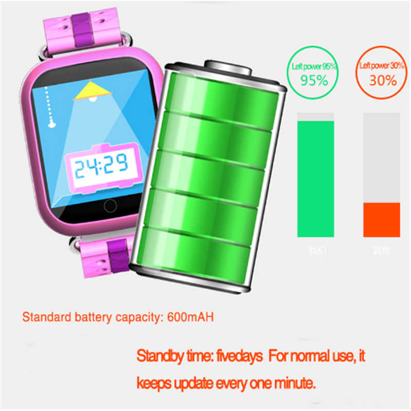 Smart Watch Q100 Q750 For Children Kids Baby Watch Phone With 1.54inch Touch Screen WiFi GPS SOS Call Smartphone Clock PK Q90