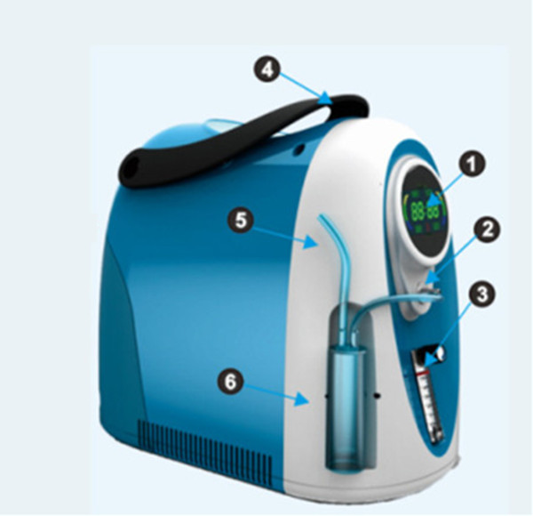 5L medical and health care oxygen concentrator PSA technology <font><b>O2</b></font> <font><b>generator</b></font> for Continuous Oxygen Supplying image