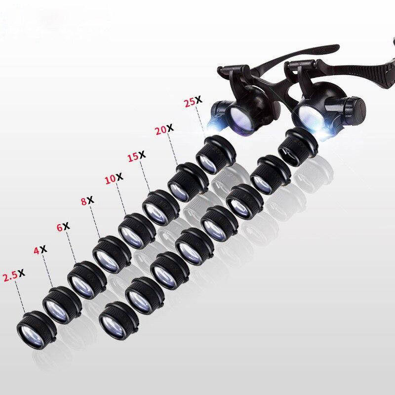 2.5X 4X 6X 8X 10X 15X 20X 25X Multi-doble de potencia luces LED lupa ojo gafas reloj reparación lupa joyero lupa de vidrio