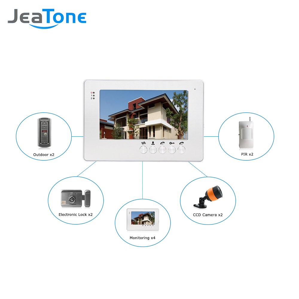 Jeatone 7 Video Intercom Door Phone Silver Monitor With Ip65 Pinhole Camera Diagram Outdoor Visual Doorbell System In From Security