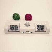 Body Motion Sensor Automatic Control Body Night Light LED Sensor Light Aisle Cabinets Wardrobe Terrace Small