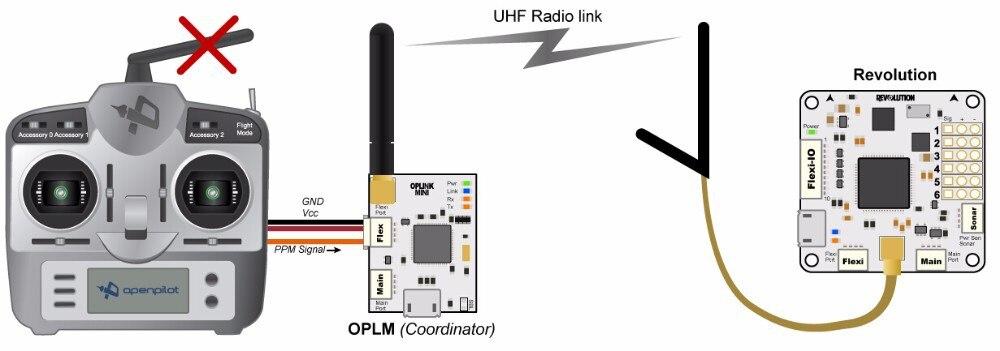 F16086 Oplink Mini Cc3d Universal Transceiver Tx Rx Module Rhaliexpress: Cc3d Ppm Wiring Diagram At Elf-jo.com