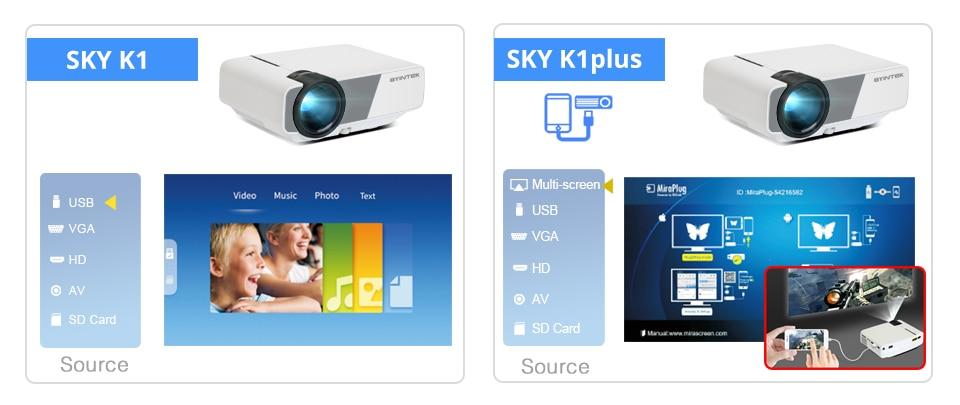 LED Portable HD Projector - SKY K Series