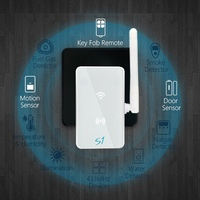 S1C Wireless Smartone Host Remote Motion Door Sensors Smart Home Automation IFTTT Center For Building Automation