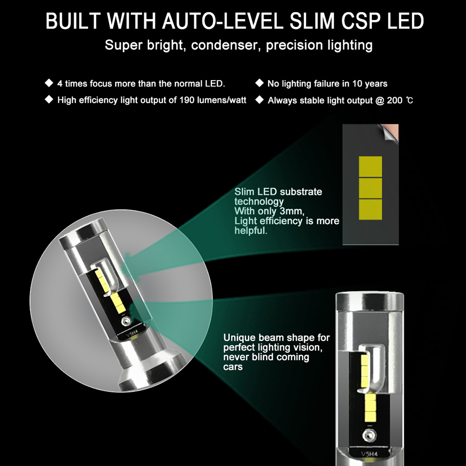 CNSUNNYLIGHT ECE Car LED Headlight Bulbs H7 H4 H11 H8 9005 9006 H1 H3 880 H13 9004 9007 12000LM White 12V Auto Head Fog Lights  (11)