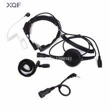 3.5 Acoustic Tube ไมโครโฟนไมโครโฟน