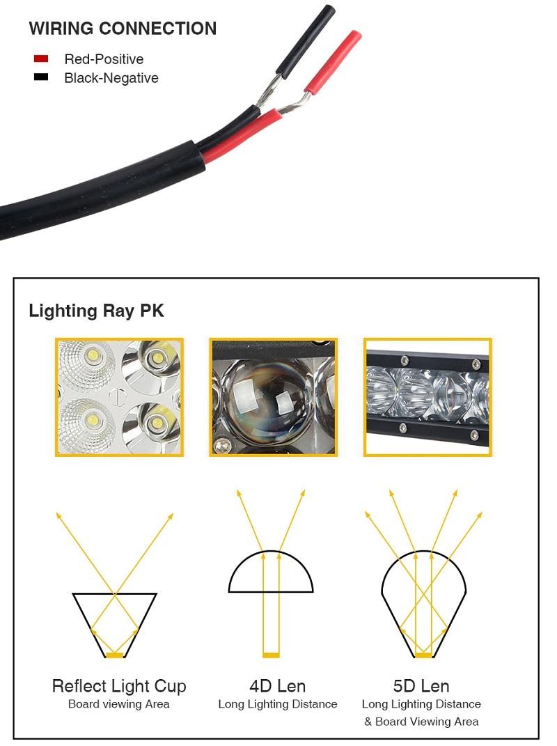5d 41 Inch 200w Super Slim Straight Single Row Led Work Light Bar Aliexpresscom Buy 43 288w Cree Wiring Kit With Wireless Remote Control Suv Offroad Mini Headlight In From