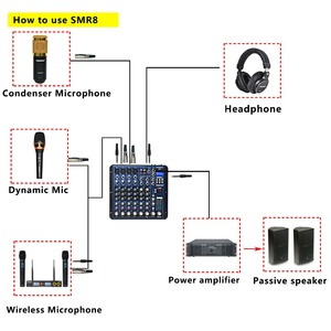 Image 5 - Freeboss SMR8 Bluetooth USB Record 8 Channels (4 Mono + 2 Stereo) 16 DSP Church School Karaoke Party USB DJ Mixer