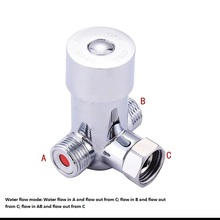 Thermostatic Mixing Valve for cold & hot water – Faucet valve cartidge