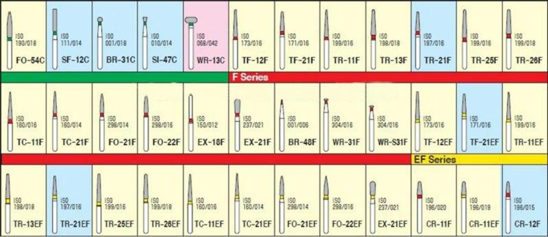 30gab (10Box) Zobu Diamond Burs TR-62C Pulēšanas urbjmašīna - Mutes higiēna - Foto 3