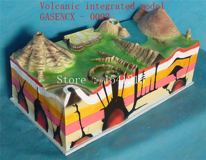 Geomorphological model Topography and topography Secondary school teaching Geography Volcanic integrated model - GASENCX - 0092 environmental awareness in junior secondary school education