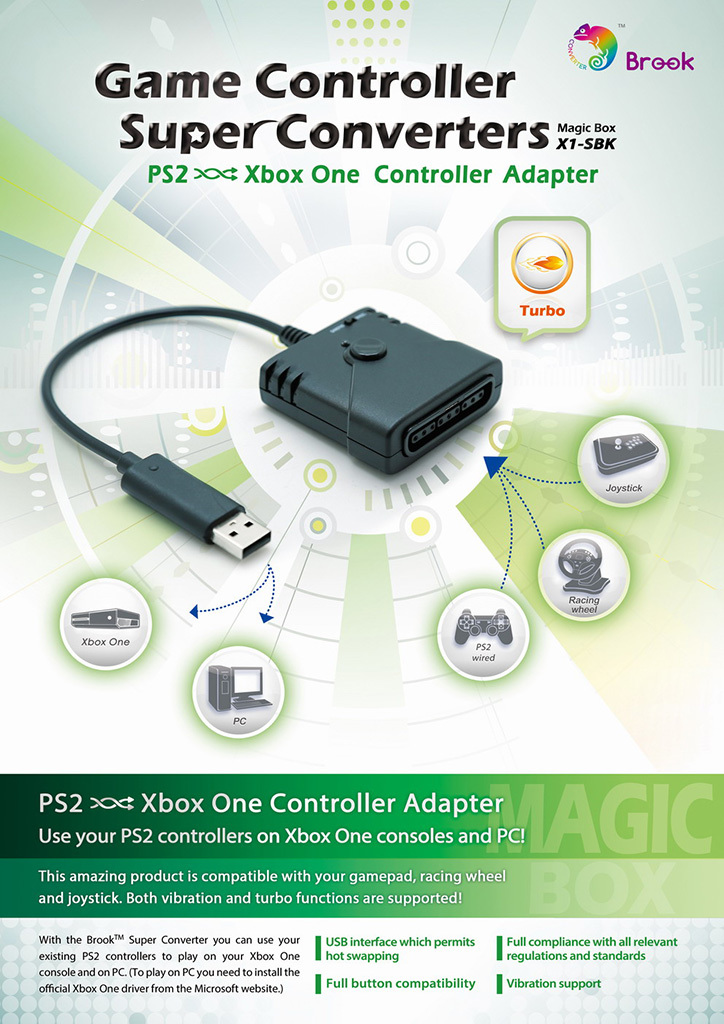 Usb to ps2 wiring diagram ps2 controller wiring diagram hecho init attractive ps2 controller wires pictures electrical diagram ideas rh itseo info cheapraybanclubmaster Image collections