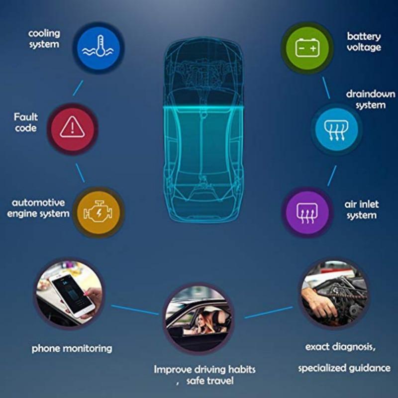 V06H4-1 ULME 327 Bluetooth OBD2 Auto Scanner Mini ELM327 OBD 2 Bluetooth 4,0 Adapter Auto Diagnose Werkzeug Für iPhone/ android