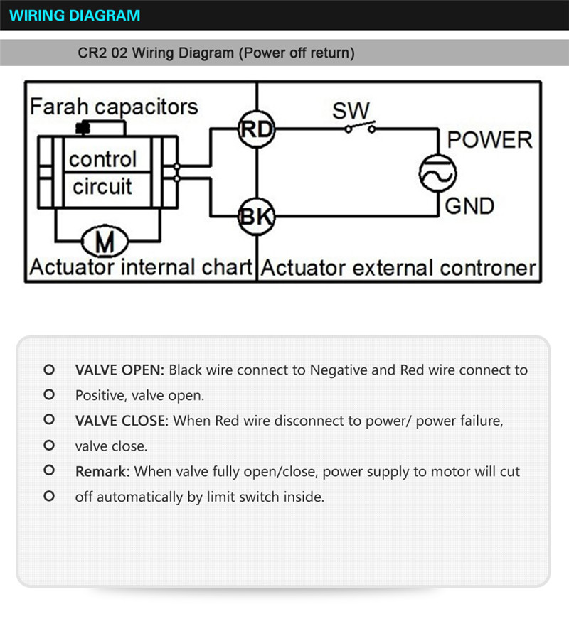 AC110 230V Power Off Return Valve 3 Way L/T Type BSP/NPT 1/2'' Stainless Steel Electric Shut Off Water Valve 10Nm - 5