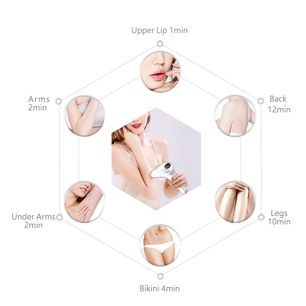 Portable IPL Laser Hair Removal Device Double 500000 Shots Epilator Intense Pulsed Light Permanent Hair Removal System bikini in Nose Ear Trimmer from Beauty Health
