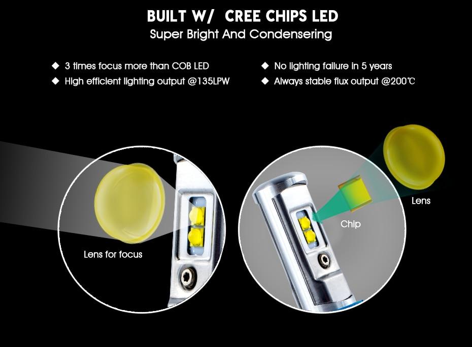T1 LED CAR HEADLIGHT H4 H7 H11 H1 (4)