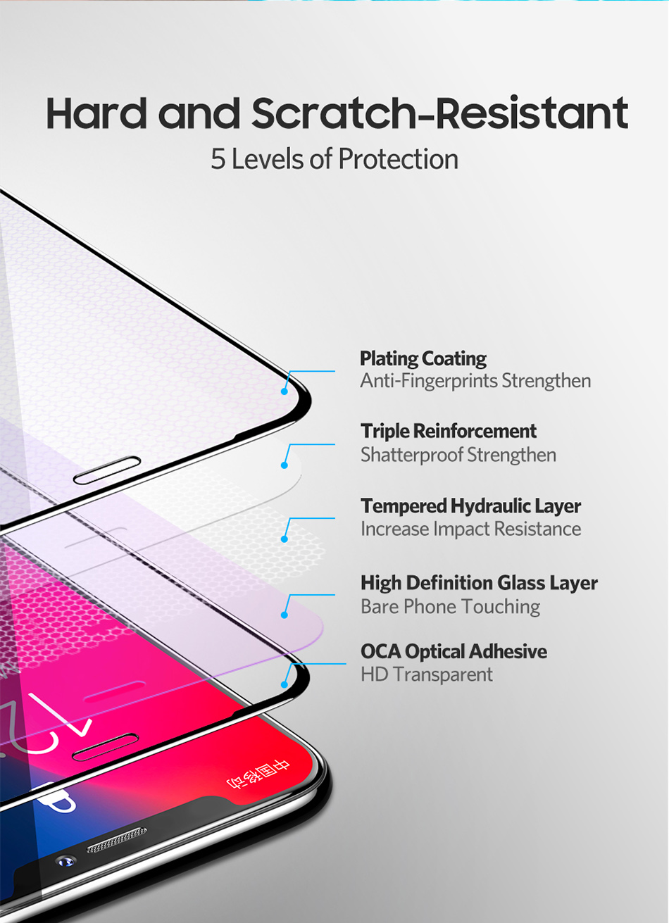 Benks Thin 0.15mm Tempered Glass For iPhone XS 5.8'' XS MAX 6.5'' XR 6.1HD Full Cover Screen Protector Anti Blue Ray Front Film (4)