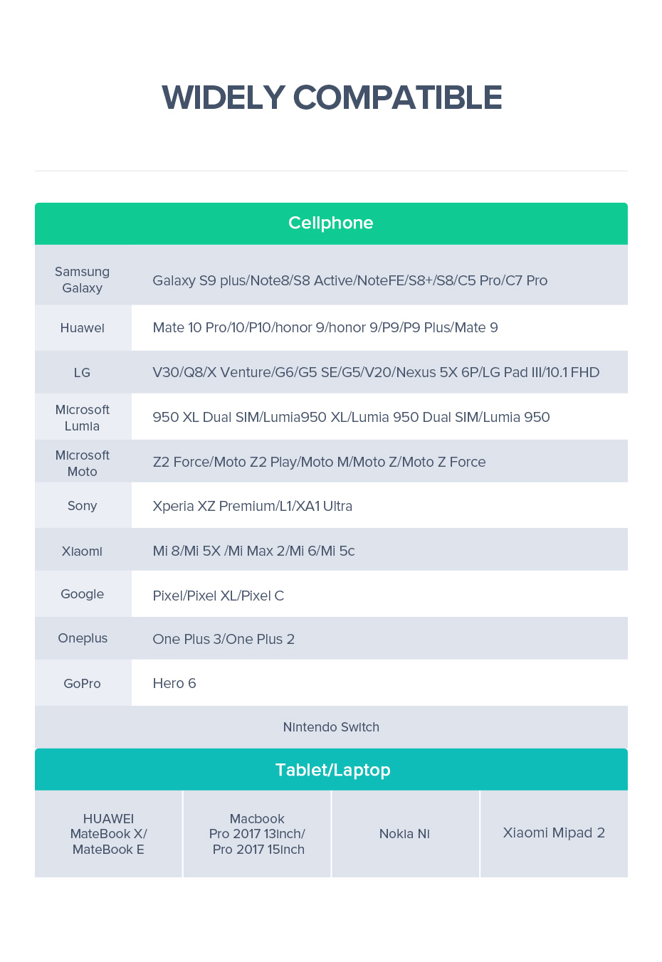 Redmi S9 câble Livraison 4