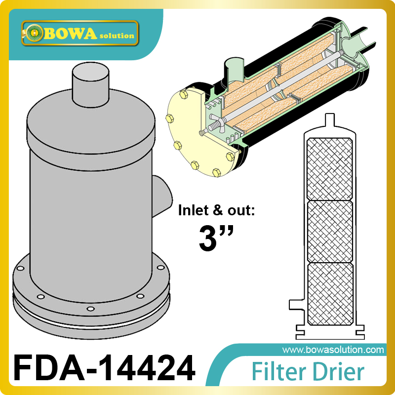 FDA-14424 REPLACEABLE CORE filter driers  work as Proven system protector and have High filtering capability replace Alco Filter fda 487 replaceable core filter driers are designed to be used in both the liquid and suction lines of refrigeration systems