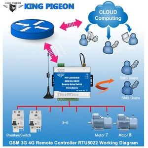 Image 2 - GSM מרחוק ממסר מתג SMS מעורר שליטה על ידי SMS APP טיימר לרחוב אור משאבת שליטה עם 8 יציאות ממסר RTU5022