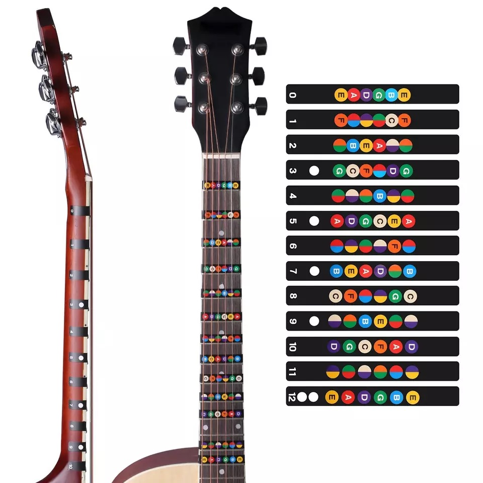 Guitar Fretboard Notes Map Labels Sticker Fingerboard Fret Decals For 6 String Acoustic Electric Guitarra  Guitar Accessories