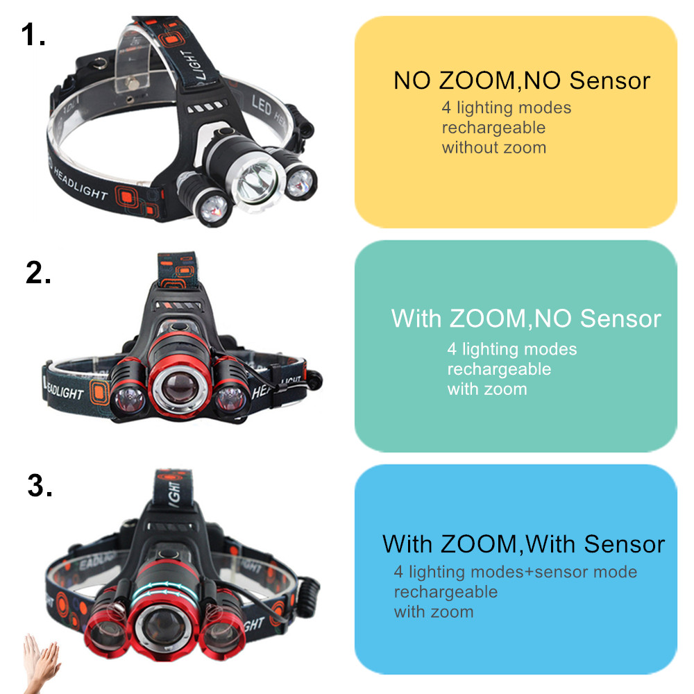 Image 2 - ZPAA LED Headlamp Zoomable Powerful T6 Head Flashlight Torch Sensor Rechargeable Head Light Forehead Lamp Head Fishing Headlight-in Headlamps from Lights & Lighting