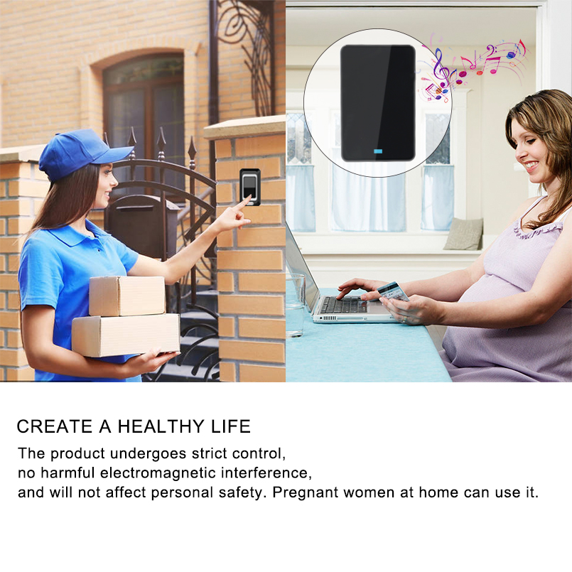 Saful Wireless Ring Door Bell 28 Ringtons Push/Tuch Waterproof 150M Remote EU/AU/UK/US Plug Chime Home Doorbell For Old People