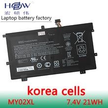 7.4V 21Wh 2860mAh MY02XL Genuine Keyboard Battery for HP SlateBook X2 10-H010NR/H000SA 721896-1C1 HSTNN-DB5C HQ-TRE