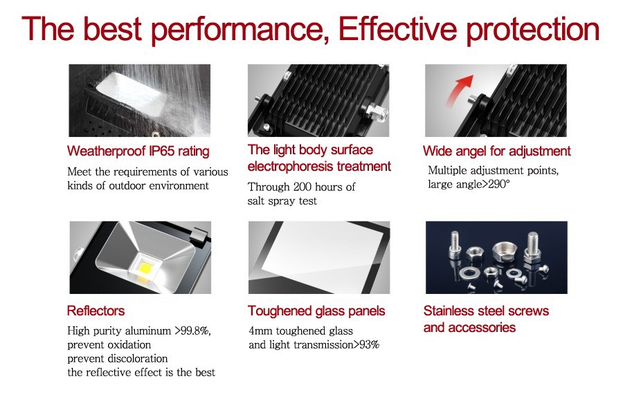 The best performance, Effective protection-3