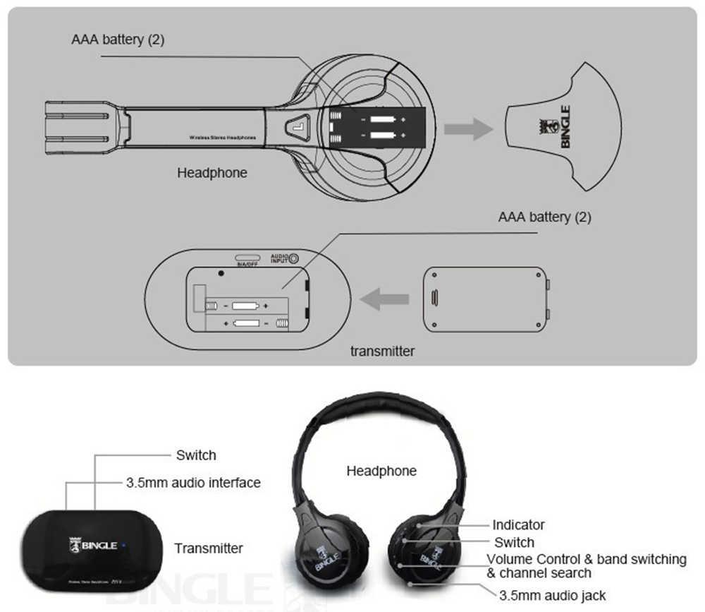 B616 2 unids/set-auriculares, inalámbricos por sin Bluetooth, con cancelación de ruido de Audio, Disco silencioso, con transmisor inalámbrico de Radio FM