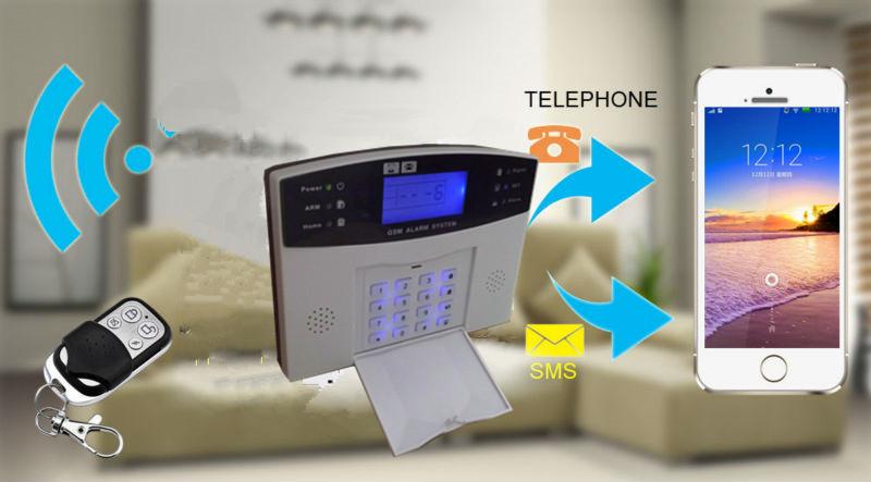 H23B SMS Call