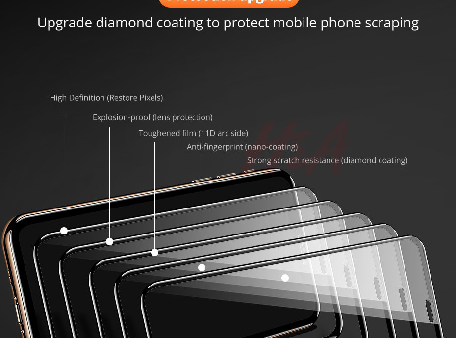 35D Curved Edge Tempered Screen iPhone Protective Glass 18