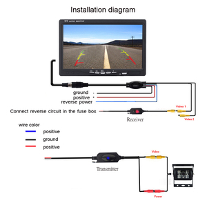 Image 3 - Podofo 2.4 Ghz kablosuz arka görüş kamerası RCA Video verici ve alıcı kiti araba dikiz monitör için FM verici alıcı